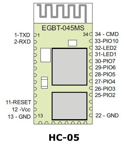 hc05_Pin.jpg